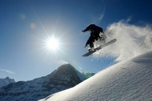 What is Snowboarding?
